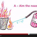 How to Use a Fire Extinguisher (Video)